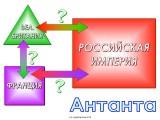 Антанта - создание