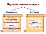 Научные знания халдеев_03