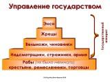 Вавилон. Управление государством.