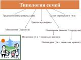 Классификация семей