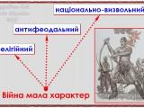 Характер войны 1648-1654
