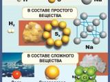 Картинки по химии