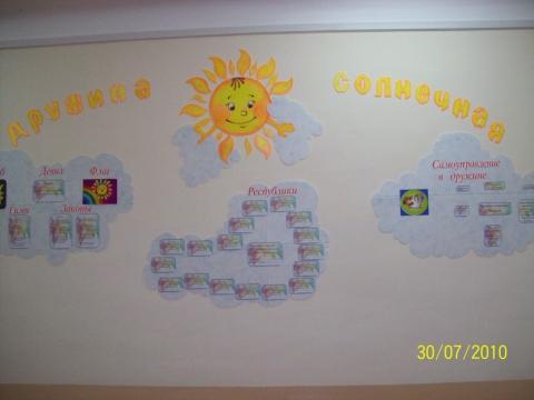 Оформление коридора школы - Вера Геннадьевна Скворцова