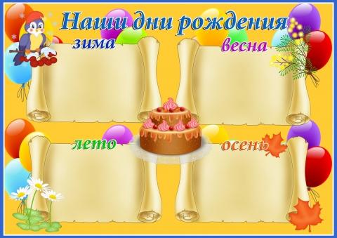 всего шаблон для поздравлений с днем рождения в классный уголок нас