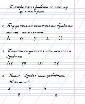 Контрольная Работа По Русскому Языку Класс Четверть  Русскому по 3 четверть перспектива языку контрольная работа 1 класс
