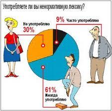 Без названия - Надежда Васильевна Полякова