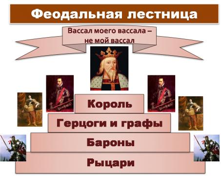 Феодальная лестница - Наталья Сергеевна Сафонова