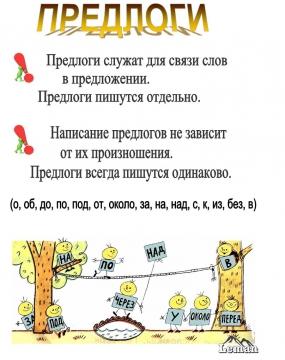 таблицы схемы по русскому языку.