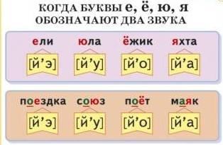 Как в excel сделать ячейки одинаковыми 614