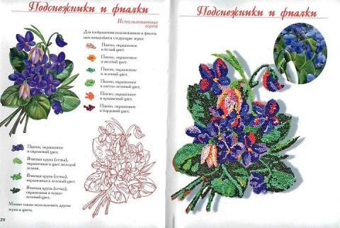 14 - Елена Николаевна Шафоростова