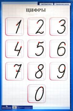 Образцы Написания Цифр Для 1 Класса - фото 6