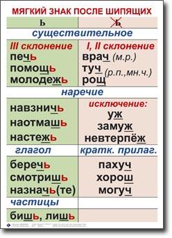 ь после шипящих 1509749-214ac3243a2eecd6