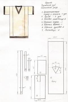 Приложение 10.  Схема кокошника.