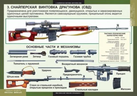 Снайперская винтовка Драгунова(СВД) - Наталья Витальевна Богатырева
