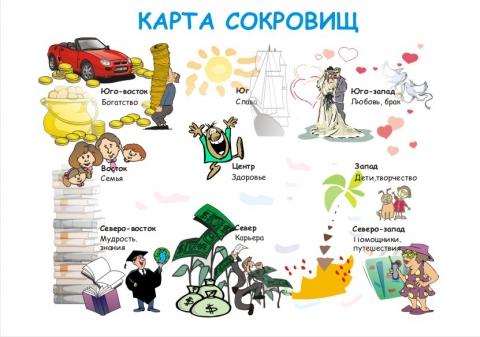 Карта мечты - Елена Константиновна ГончароVа