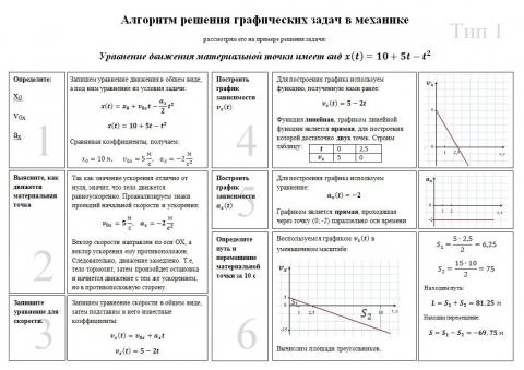 Решение сложных задач по физике 8 класс