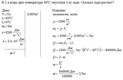 решение - Игорь Андреевич Артищев