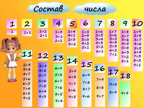 Таблица умножения своими руками фото 61