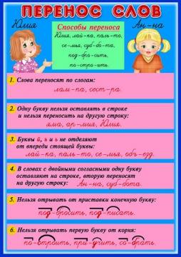 перенос слов - Людмила Павловна Путилина