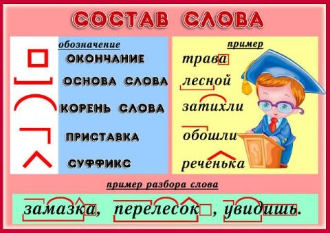 состав слова - Людмила Павловна Путилина