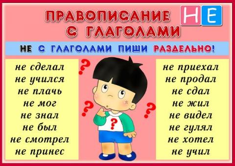 правописание НЕ с глаголами - Людмила Павловна Путилина