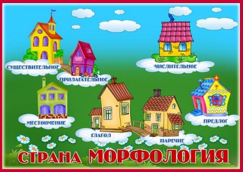 страна МОРФОЛОГИЯ - Людмила Павловна Путилина