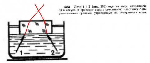 Без названия - Игорь Андреевич Артищев